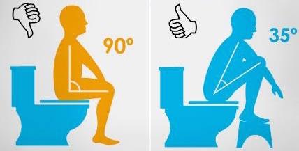 relever les jambes pour aller aux toilettes